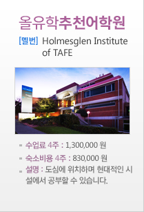 Holmesglen Institute of TAFE